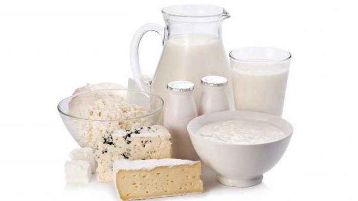 аллергия на хлебобулочные изделия симптомы