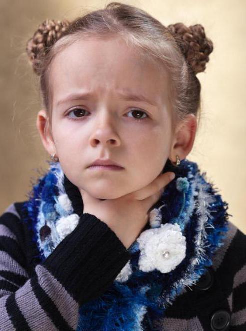 аллергический фарингит у детей