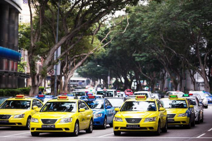 Бизнес-план такси: пример с расчетами