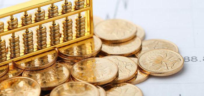 Бизнес-план банка: план открытия и развития с расчетами