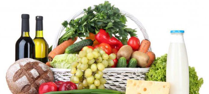 остеопороз рекомендации по питанию