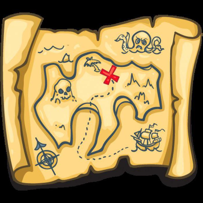 How to draw a treasure map: a few simple ways