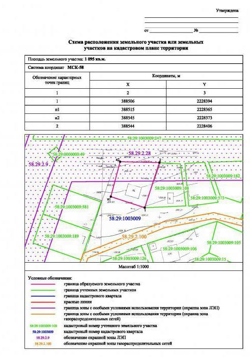 Расположение земельного участка план и схема функциональных зон