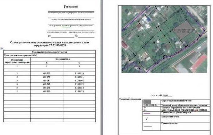Схема расположения земельного участка на кадастровом плане образец