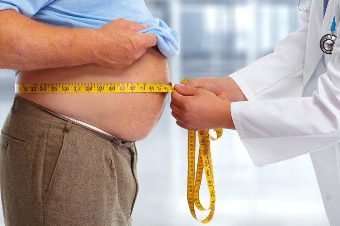 способы избавиться жира на животе