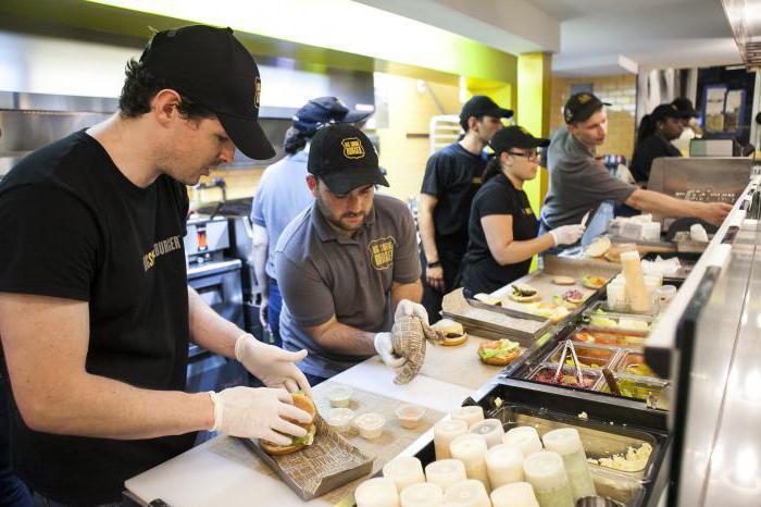 Как открыть бургерную с нуля: пошаговая инструкция