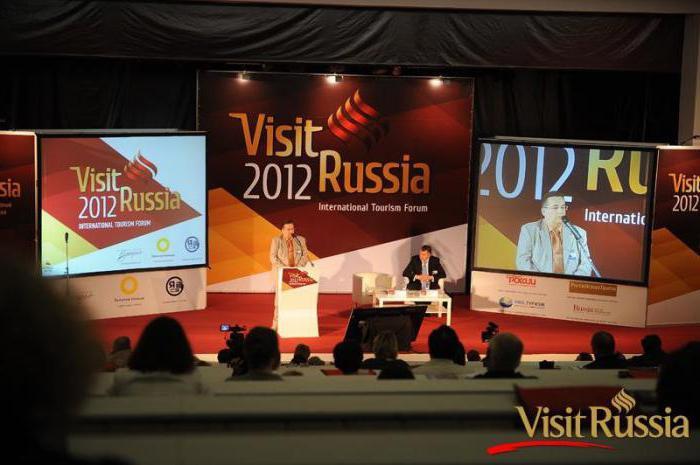 Въездной туризм в РФ: понятие, проблемы, перспективы
