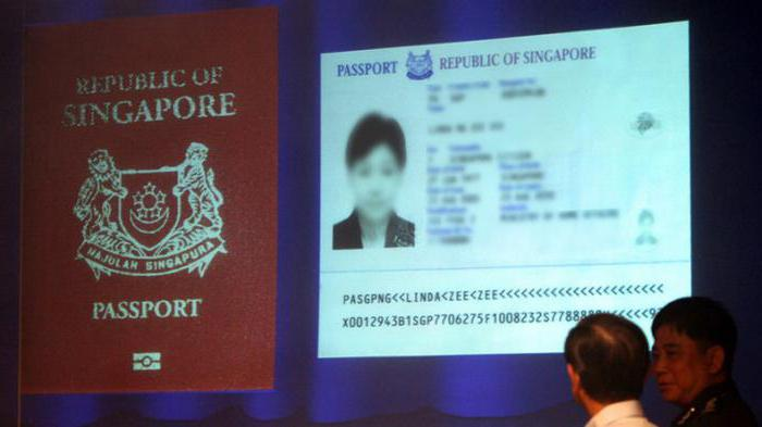 Сингапур гражданство купить жилье в болгарии для русских