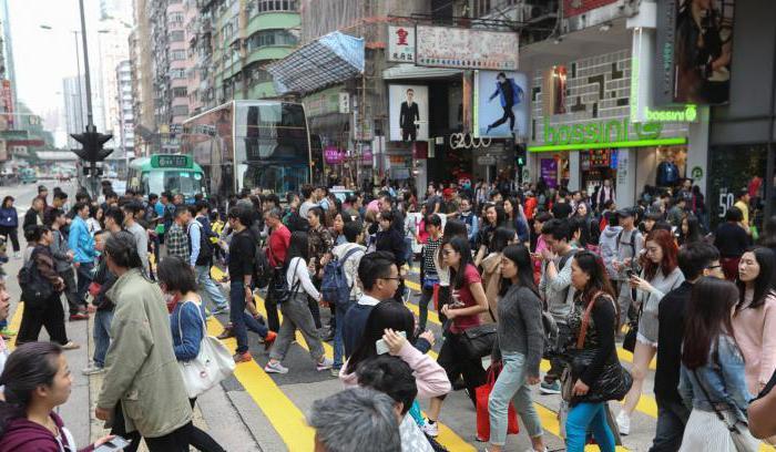 население страны гонконг