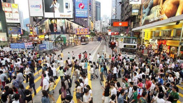 гонконг сколько население