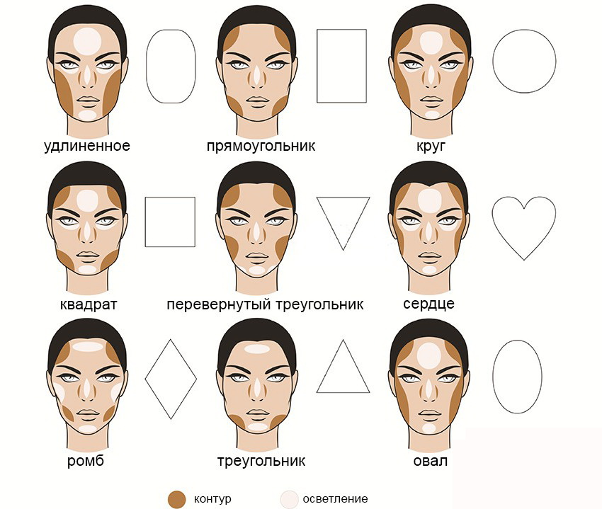 How to do makeup at home?