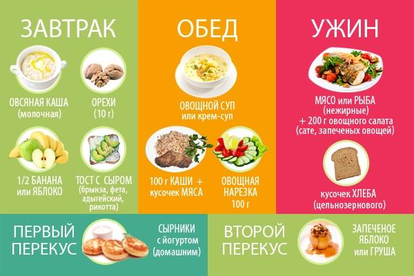Какую диету можно кормящим мамам для похудения