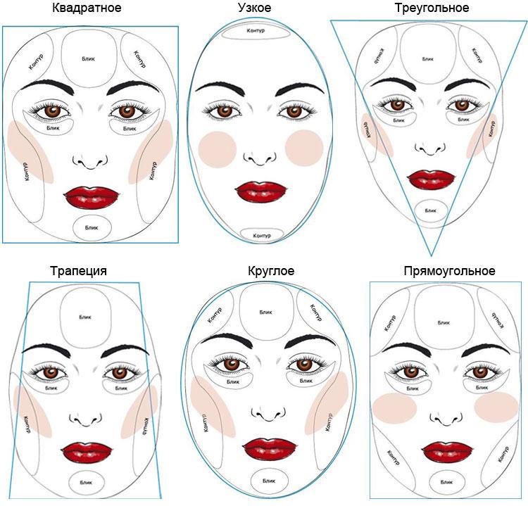 Как сделать правильное скульптурирование лица