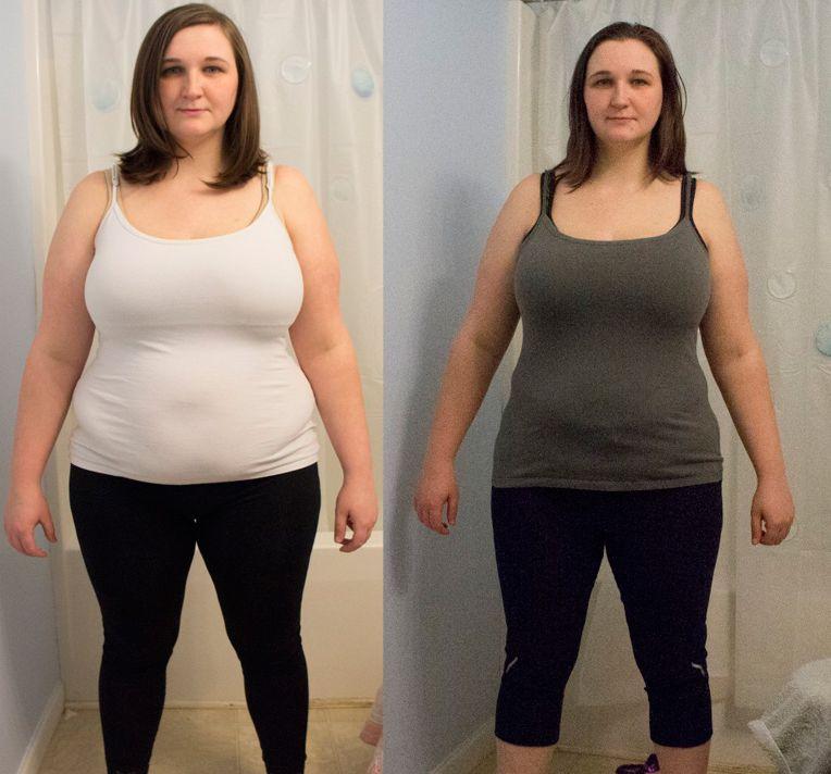 Похудеть С Помощью Рвоты Отзывы И Результаты. Похудеть с помощью рвоты отзывы и результаты