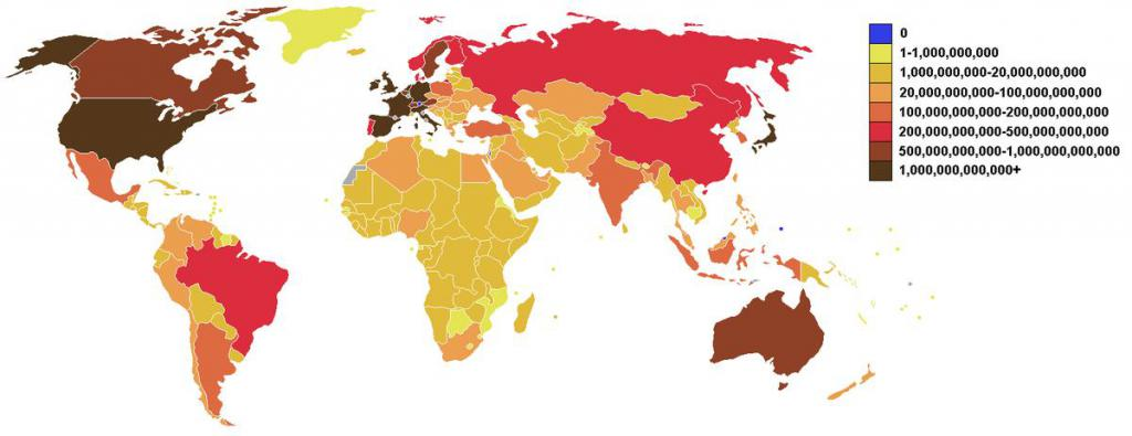 foreign debt of different countries