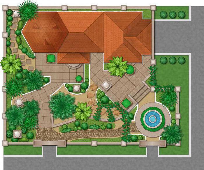 программа планировки участка загородного дома
