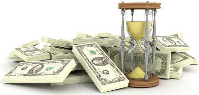 Что прибыльнее перепродавать? Идеи для прибыльного бизнеса