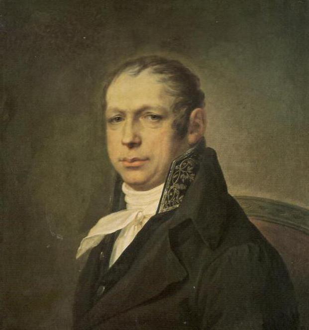 Андрей Захаров - полная биография