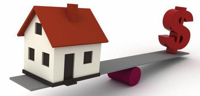 аренда недвижимости