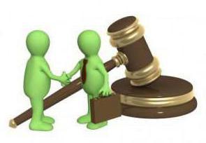 правоспособность юридического лица возникает с момента
