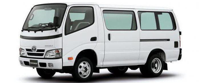 Toyota Dyna (Toyoace)