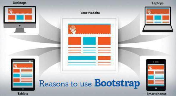 CSS фреймворк Bootstrap