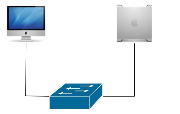 windows 7 dhcp сервер