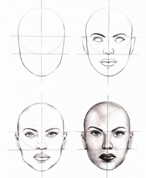 как рисовать портрет человека карандашом