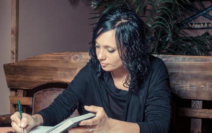 Мара певица