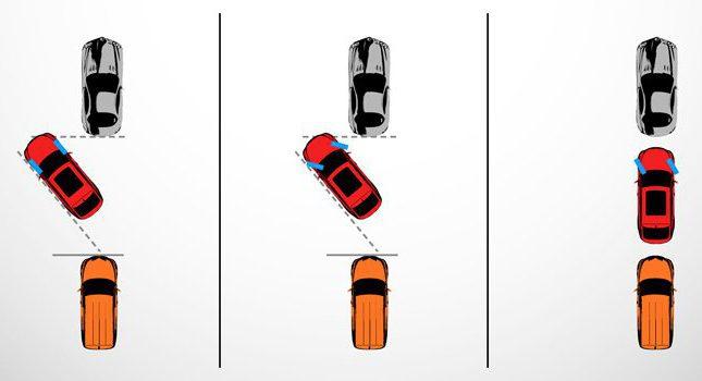 параллельная парковка пошаговая инструкция по зеркалам