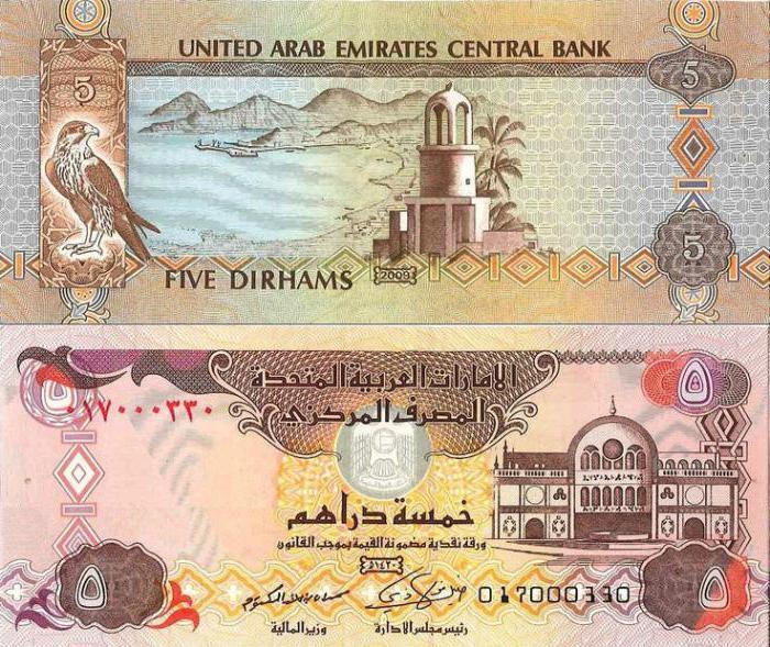 Валюта эмиратов курс к рублю реклама трейдерской сети forex
