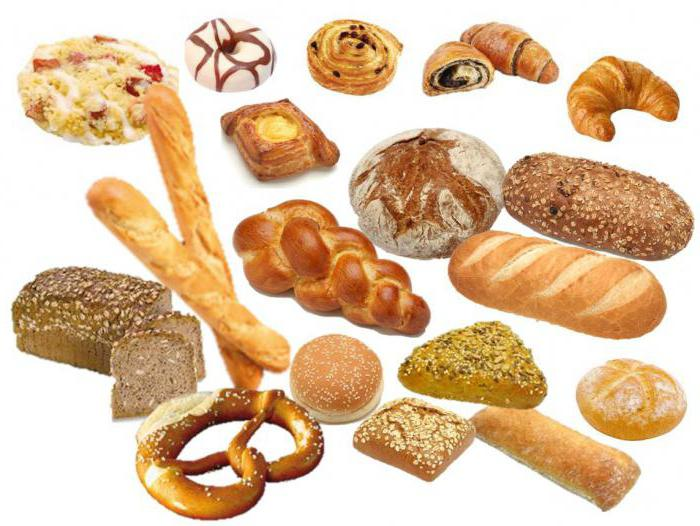 диета при обострении хронического панкреатита у взрослых