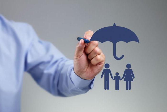 Добровольное медицинское страхование стоимость полиса цена