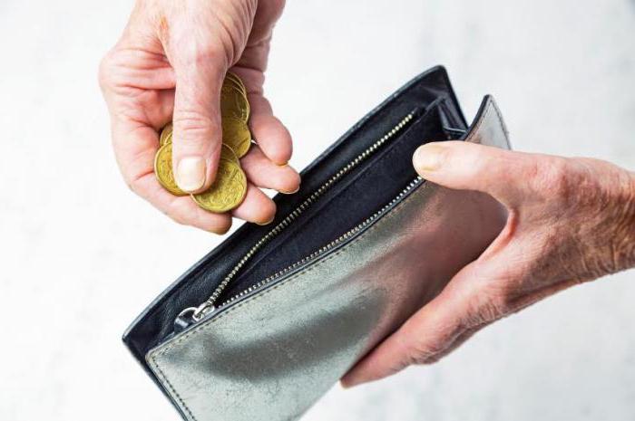 Возможность кредита