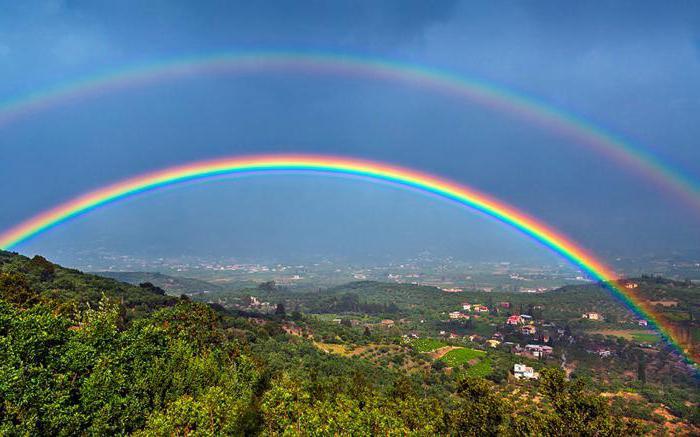 Как запомнить цвета в радуге