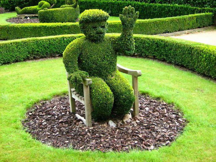 Фигуры для сада