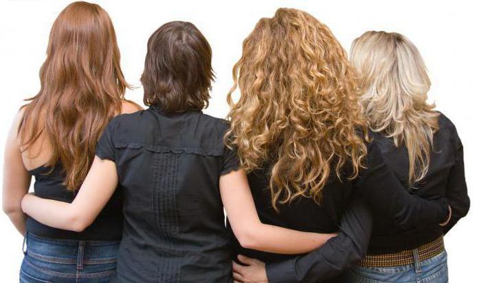 как определить длину волос короткие средние