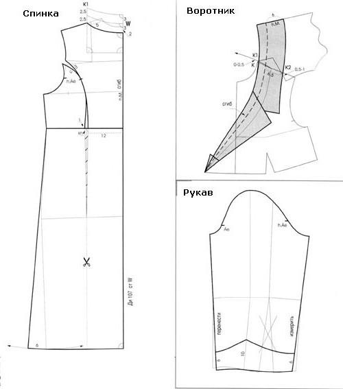 фасоны платьев для беременных выкройки