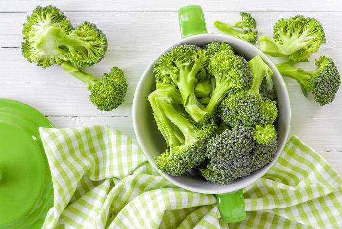 можно ли кушать сырую брокколи