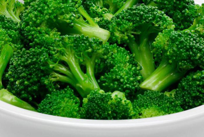 капуста брокколи можно ли есть сырой