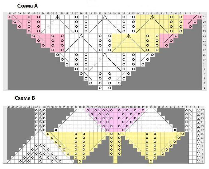 вязание шаль харуни описание и схема