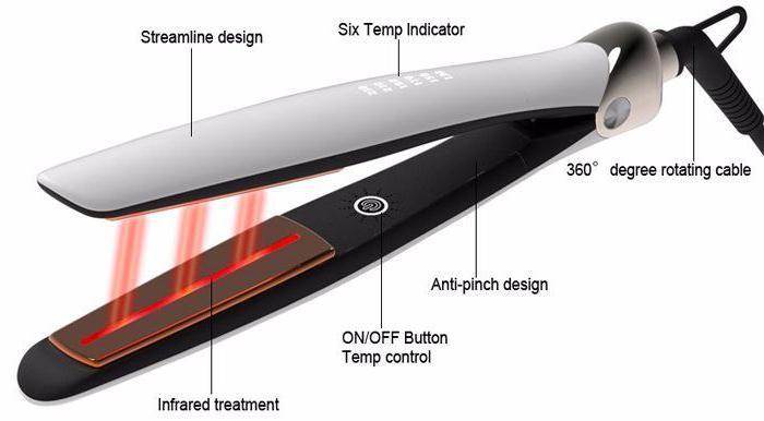 инфракрасный ультразвуковой утюжок для волос