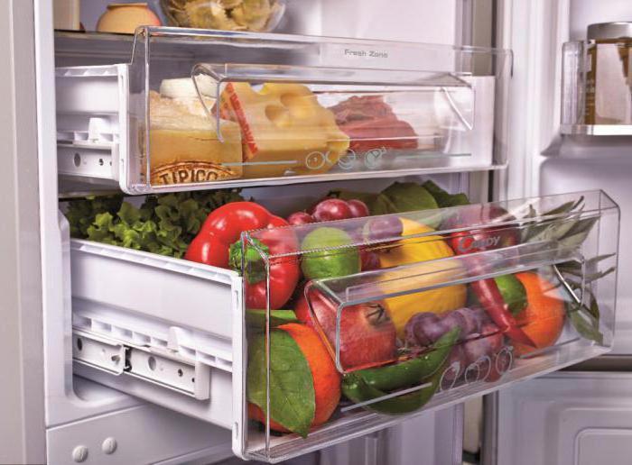 холодильники канди отзывы покупателей