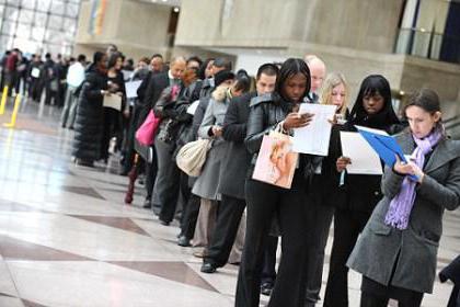 виды и формы безработицы
