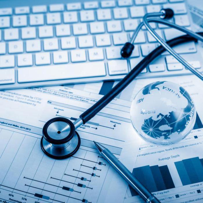 система здравоохранения регионов россии
