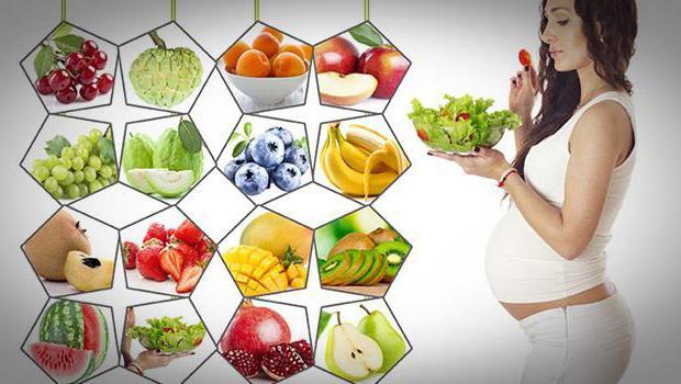 Питание при беременности, 1 триместр