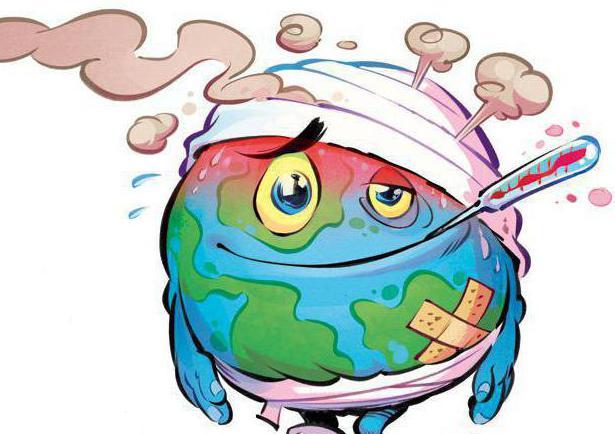 результаты глобального потепления
