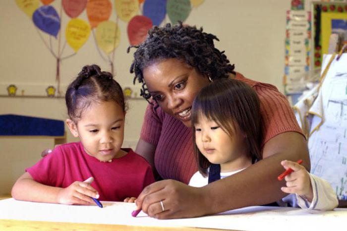 проблема интеграции в педагогике