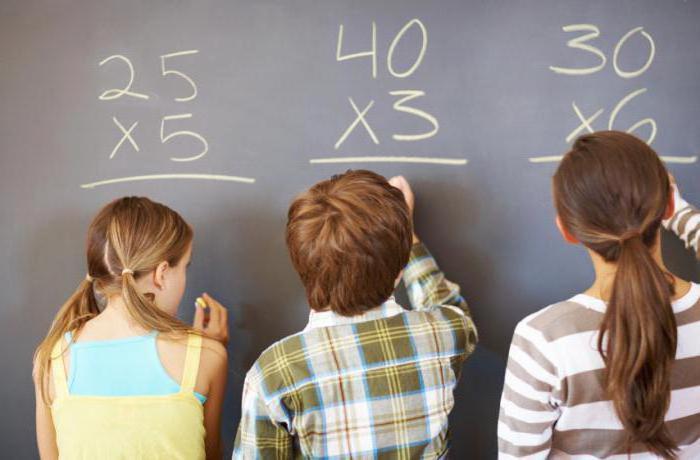 формы интеграции в педагогике