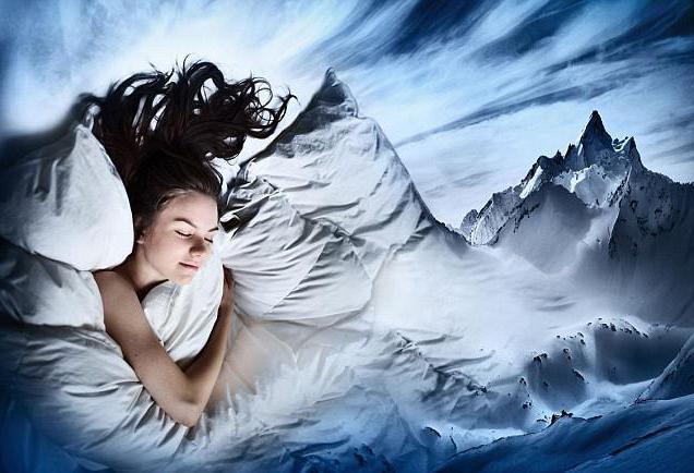 как управлять сном инструкция